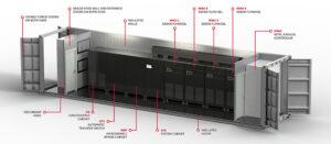 Active Power POWERHOUSE UPS